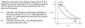 Solved  A Brayton Cycle Consists Of An Adiabatic Compressi