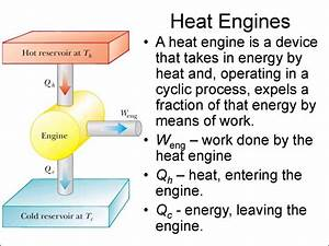 Heat Engine  Heat Engine Thermodynamics Ppt