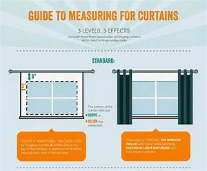 Guide To Measuring For Curtains  Consider These Three