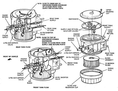 95 F150 Fuel Tank Diagram by Diagram Ford F150 Forum Community Of Ford Truck Fans