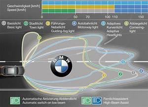 Led Scheinwerfer Auto : scheinwerfer led auto glas pendelleuchte modern ~ Kayakingforconservation.com Haus und Dekorationen