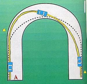 Trajectoire Automobile : technique pour passer rapidement dans un virage en pingle ~ Gottalentnigeria.com Avis de Voitures