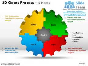 Free Gear PowerPoint Process 5 Pieces