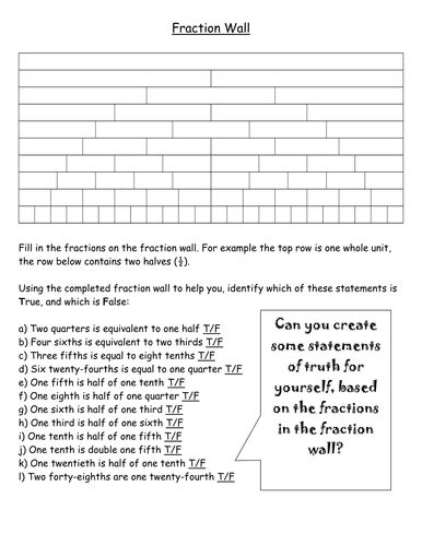 Fraction Wall And Equivalent Fractions Worksheet By Mattlamb  Teaching Resources Tes