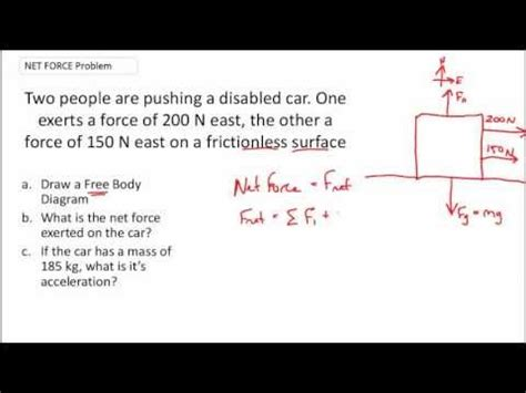 Force Practice Problems Calculating The