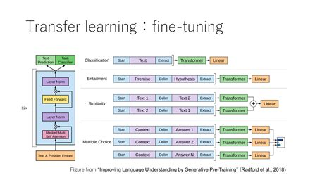 overview   language models  engineering