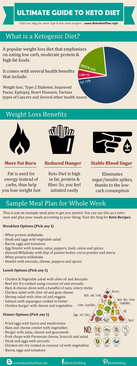 pin  weight loss diet plans
