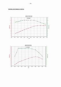 Power And Torque Curves Doc