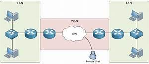32392 Wan Wiring Diagram