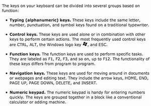 Parts of the computer keyboard and functions in Windows