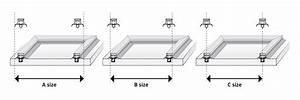 How to measure a fridge seal