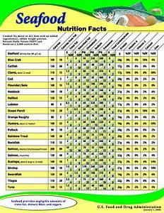 Routine Life Measurements  Seafood U2019s Nutrition U2019s Fact Sheet