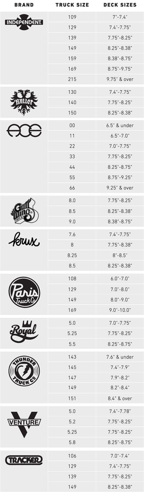 Truck Sizes by Buyer S Guide Skateboard Trucks