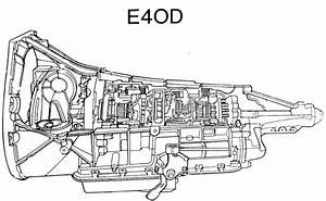 Manual Five Speed Transaxle Diagram On Car
