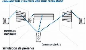 Commande Volet Roulant Sans Fil : caract ristiques caract ristiques volets roulants ~ Premium-room.com Idées de Décoration