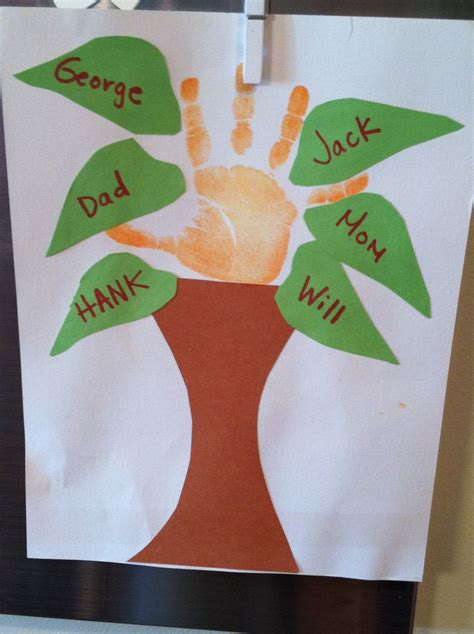 family tree handprint preschool project for the 393 | 0489488a4a0b5ce5d84162dcb2585045