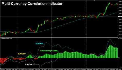 currency pair trading trader a powerful forex trading money