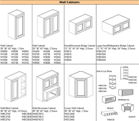 kraftmaid kitchen cabinets specifications cabinet specifications kitchen prefab cabinets rta