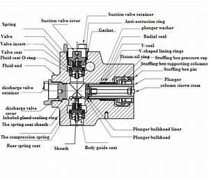 Fluid Pump Schematic : oemic frac pump ~ A.2002-acura-tl-radio.info Haus und Dekorationen