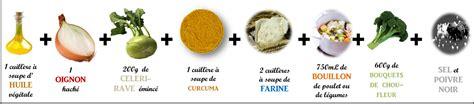 cuisiner avec du curcuma les bienfaits du curcuma les recettes d 39 épices du monde