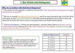 Stats 7  Bar Charts And Histograms