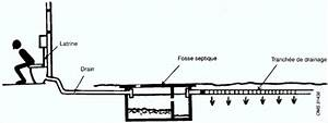 Fonctionnement Fosse Septique : fonctionnement d une fosse septique ~ Premium-room.com Idées de Décoration