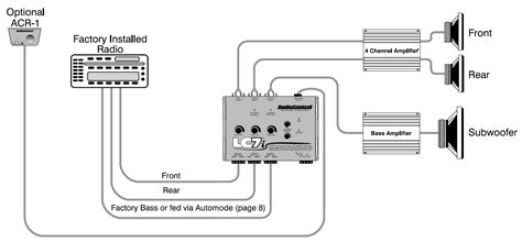 Wiring Diagram For Car Stereo Amp Subwoofer