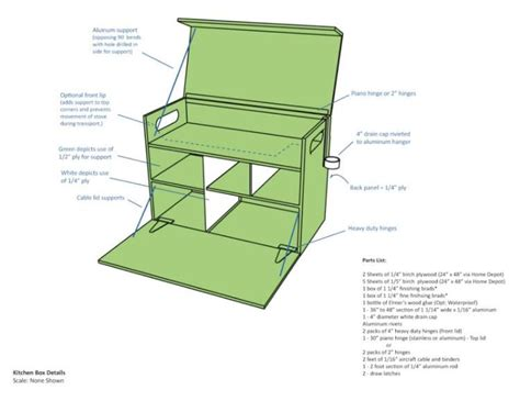c kitchen box design tech do at your own risk building your own chuck box 5091