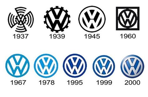 first volkswagen logo mandela effect reasontalk com