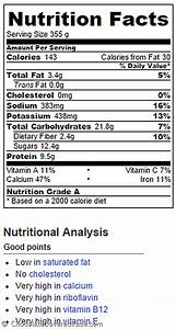 Fudge Protein Shake Nutrition Facts