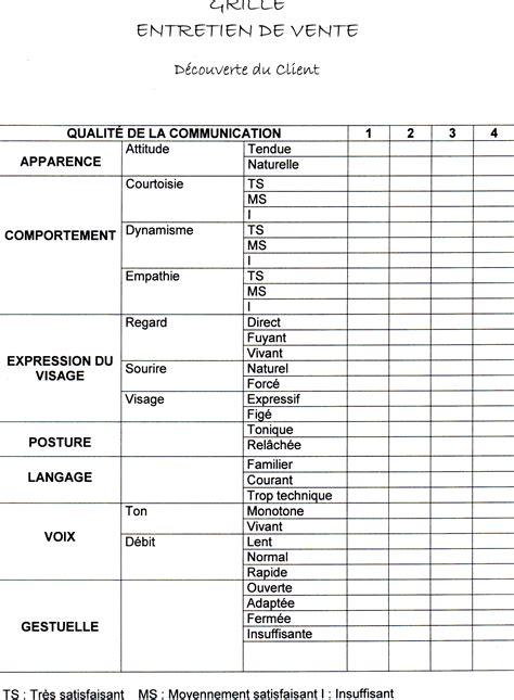 cap cuisine onisep ressources pédagogiques gt grille d analyse d entretien de