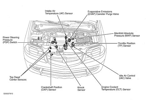 2000 acura rl starter location acura wiring diagram images