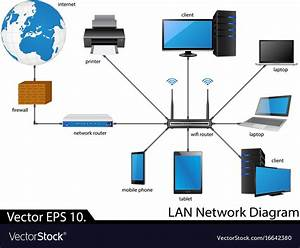 Lan Network Diagram Royalty Free Vector Image