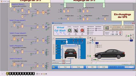 siemens smart home virtuelles anlagenmodell quot car wash quot f 252 r siemens logo