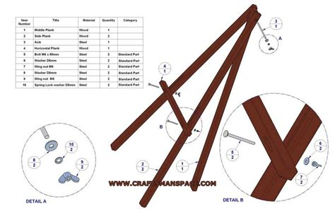 easel plans lightweight tripod easel plan parts