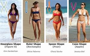 Female Body Shape Workout & Diet Tips To Lose Weight ...