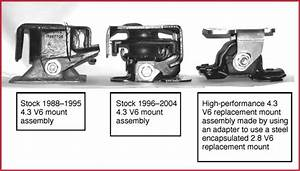 S10 4 3 V6  High Performance Replacement Mounts For 2wd W