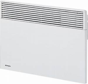 1500w Panel Convector Heater White Evx150