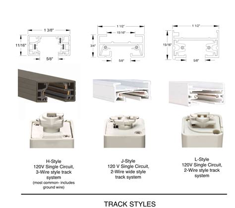 Are Track Lighting Systems Standardized Universal Home