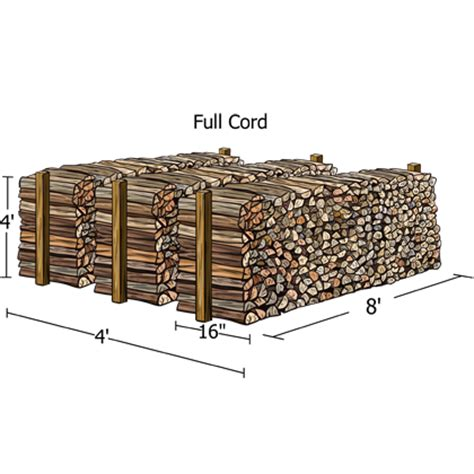 how much wood is in a cord firewood questions answers dunrite chimney centereach new york