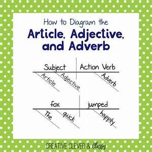 How To Diagram Sentences  Diagramming Sentences Guide