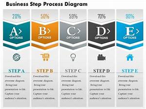 sales analysis template 0714 business consulting business step process diagram