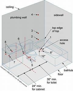 Image Detail For - Floating Bathroom Walls