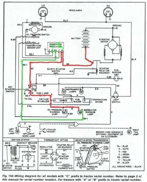 Ford Tractor Wiring Diagram Tractors