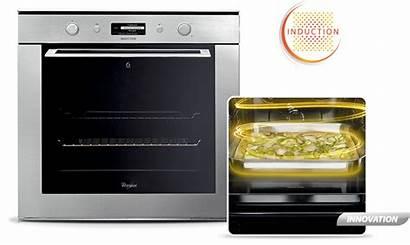 Induction Oven Whirlpool Market Sense 6th Innovation