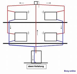 Obere Dreiecksmatrix Berechnen : zweirohrheizung das bliche system ~ Themetempest.com Abrechnung