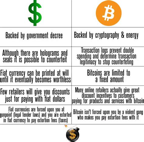 Bitcoin Fiat by War On Bitcoin German Central Bank Warns Not To Use