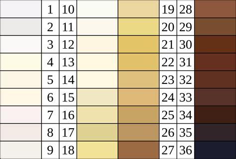 Von Luschans Chromatic Scale Wikipedia