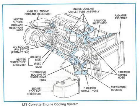 tech info lt5 modifications rebuild tricks 500 hp corvetteforum chevrolet corvette forum