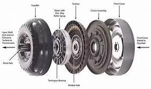 How Torque Converter Is Engage And Disengage The Engine